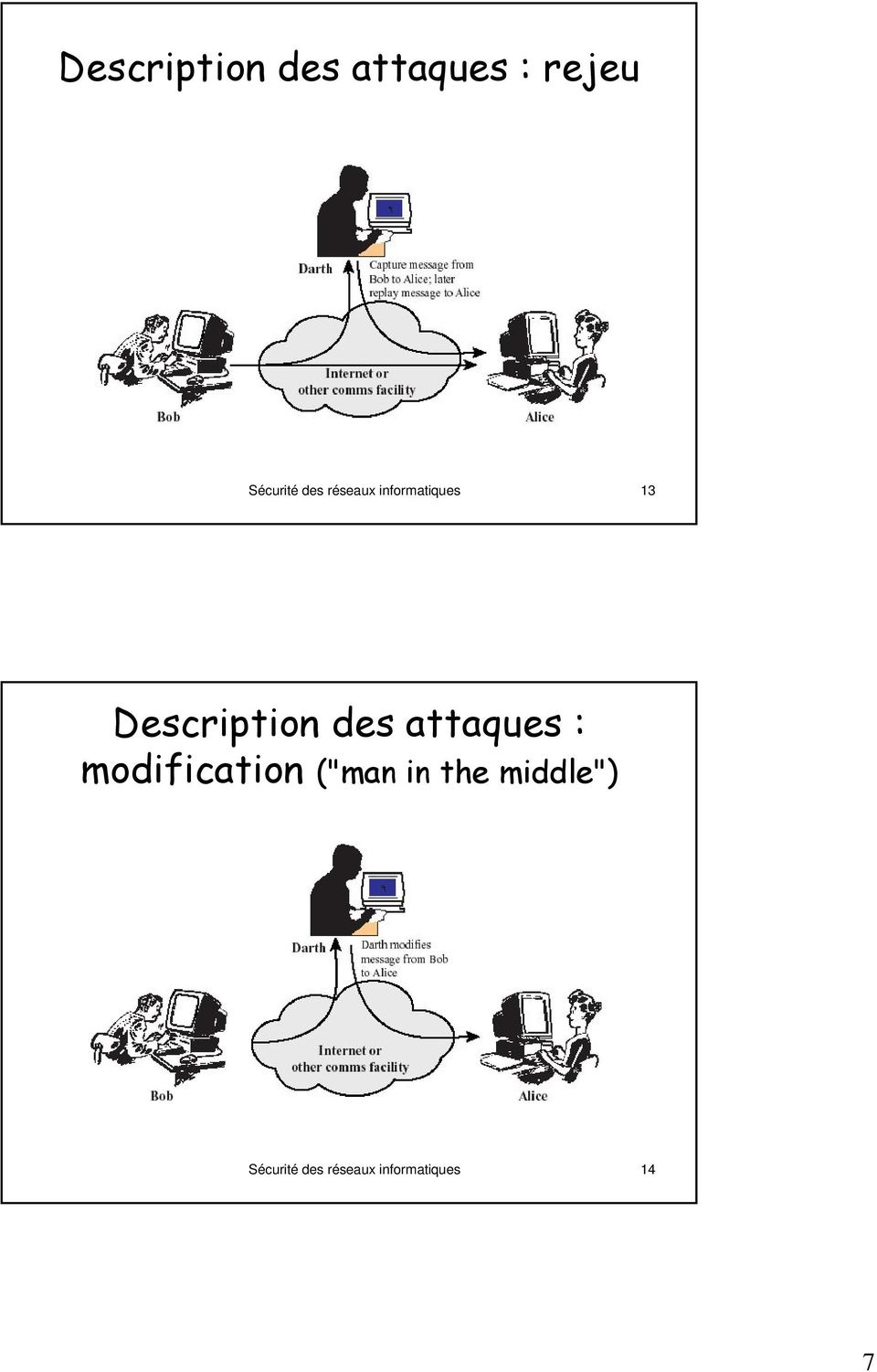 "des attaques : modification (""man in the"