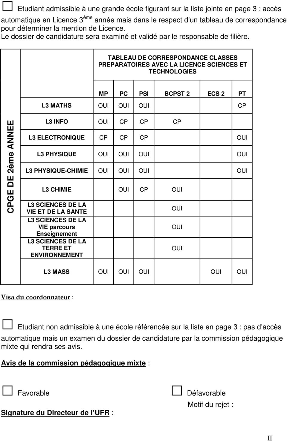 TABLEAU DE CORRESPONDANCE CLASSES PREPARATOIRES AVEC LA LICENCE SCIENCES ET TECHNOLOGIES MP PC PSI BCPST 2 ECS 2 PT L3 MATHS CP CPGE DE 2ème ANNEE L3 INFO CP CP CP L3 ELECTRONIQUE CP CP CP L3