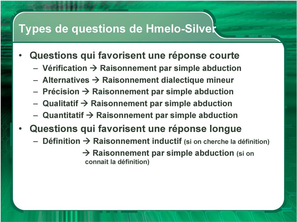 Raisonnement par simple abduction Quantitatif Raisonnement par simple abduction Questions qui favorisent une réponse
