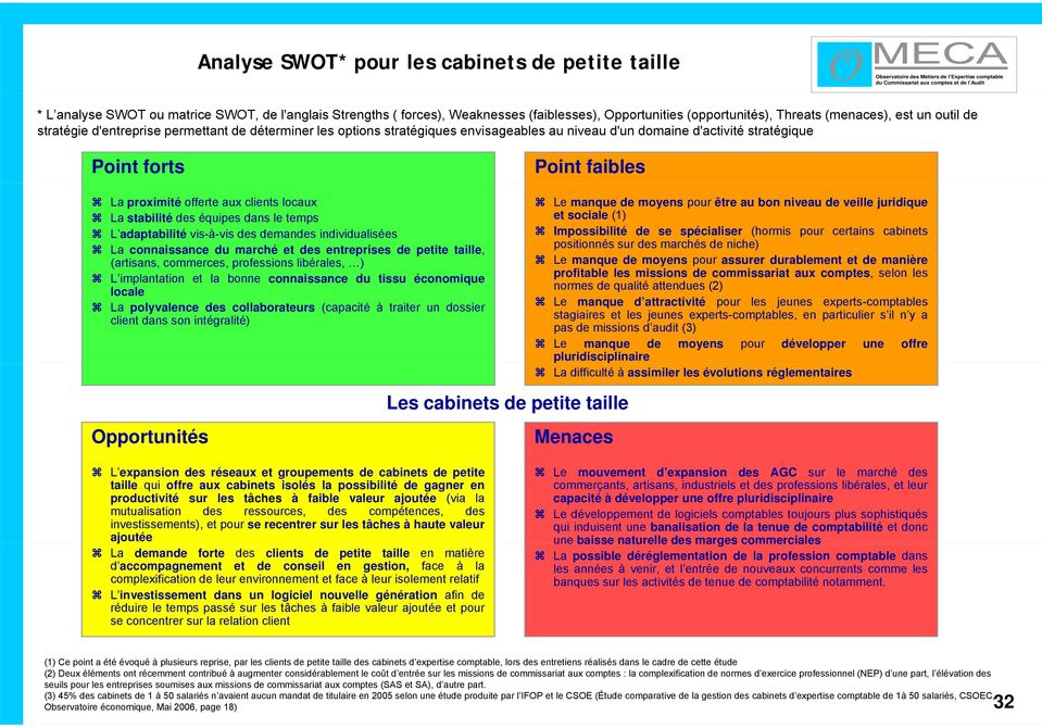 Cabinet d analyse - Rapport de stage cabinet medical ...