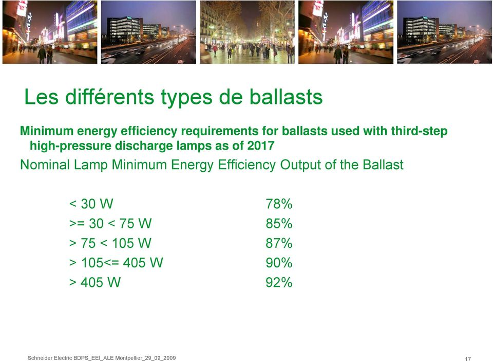 Energy Efficiency Output of the Ballast < 30 W 78% >= 30 < 75 W 85% > 75 < 105 W 87%