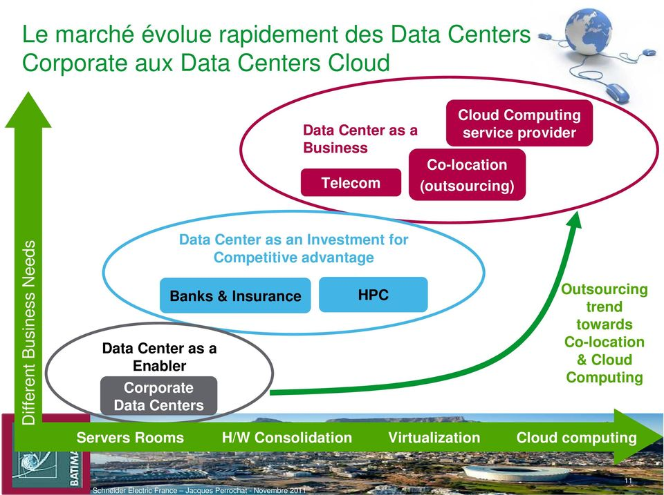 Enabler Corporate Data Centers Servers Rooms Data Center as an Investment for Competitive advantage Banks &