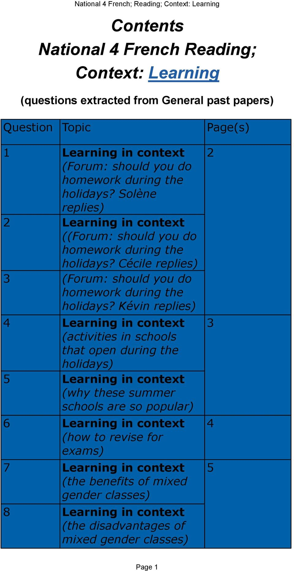 Kévin replies) 4 Learning in context (activities in schools that open during the holidays) 5 Learning in context (why these summer schools are so popular) 6
