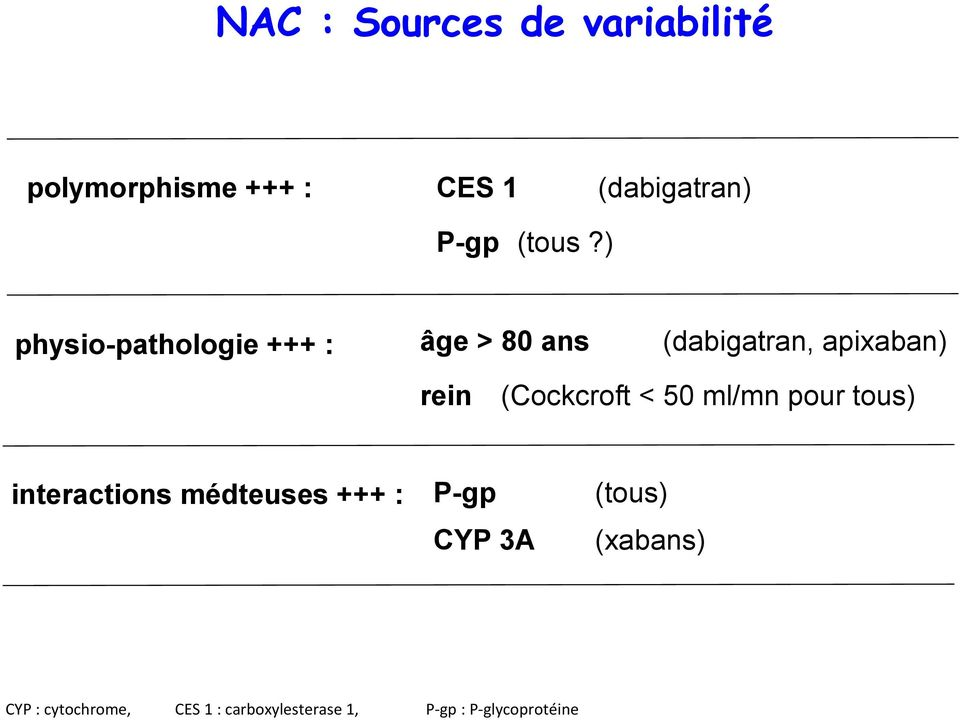 ) physio-pathologie +++ : âge > 80 ans (dabigatran, apixaban) rein (Cockcroft