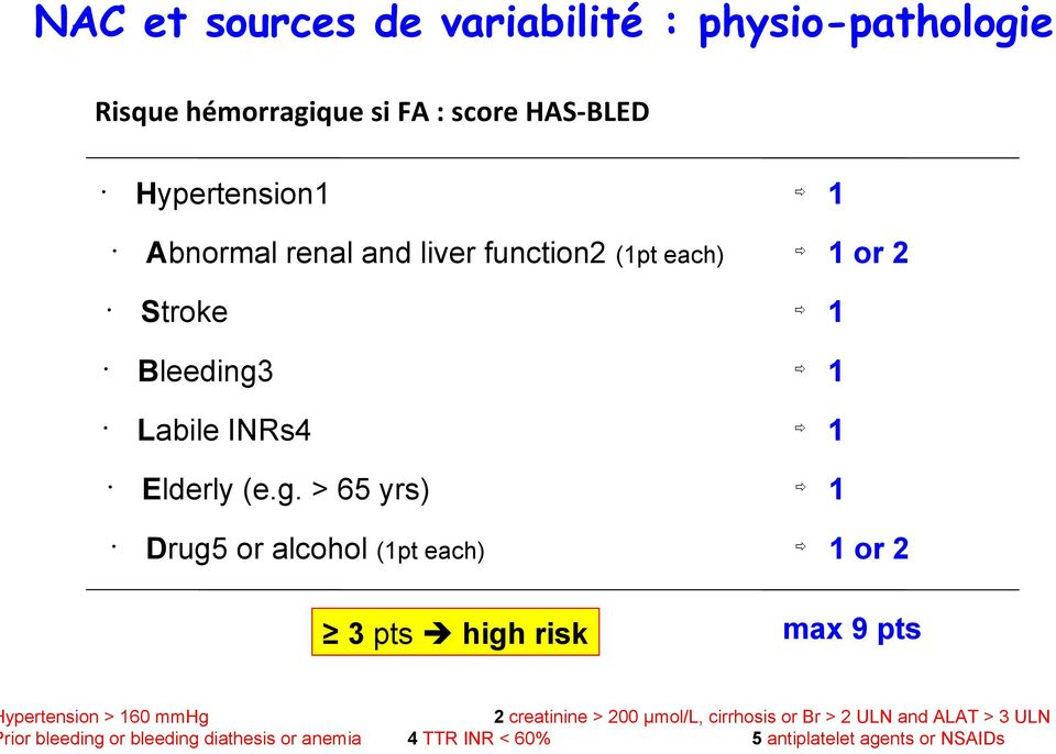Labile INRs4 Elderly (e.g.