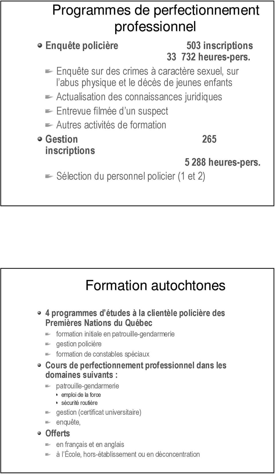 Gestion 265 inscriptions 5 288 heures-pers.