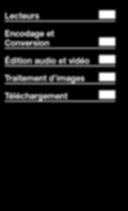 M4NG VIDEO GRATUITEMENT TÉLÉCHARGER ANALYSER